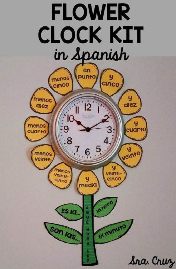 How amazing is this idea to teach time-telling?