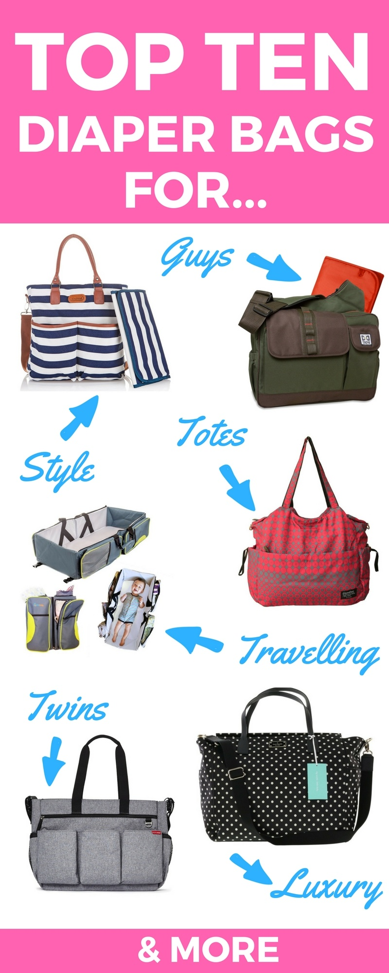 The 10 Best Diaper Bags For Moms With Style 2018 Reviews