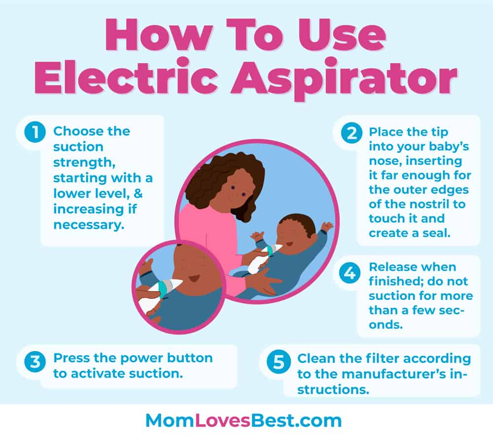 How to Use an Electric Nasal Aspirator