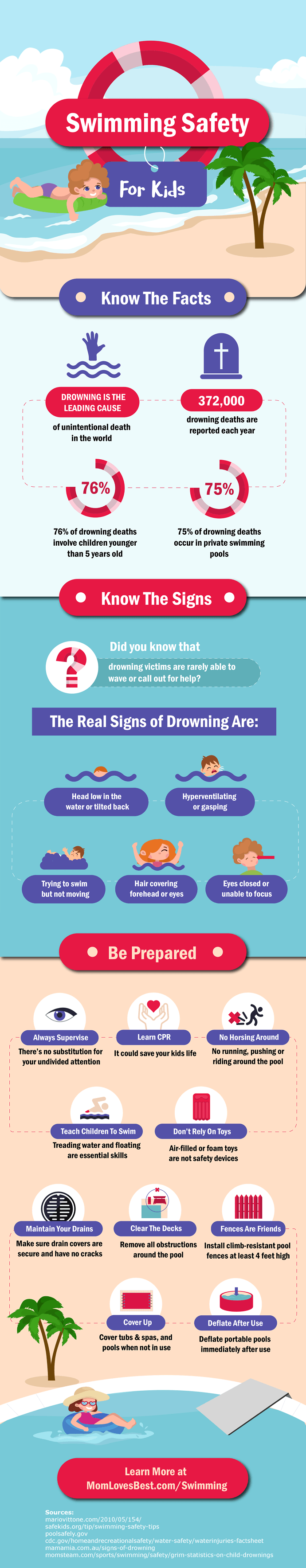 "infographic ""Swimming Safety for Kids"" from Mom Loves Best"