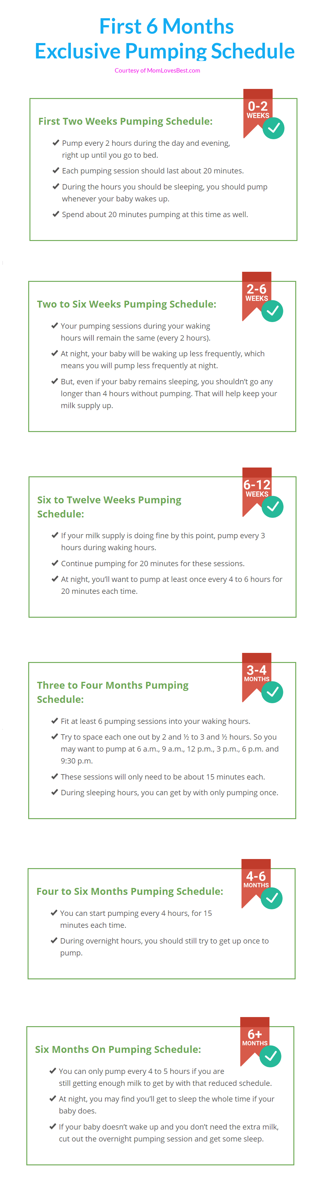 First Two Weeks Pumping Schedule