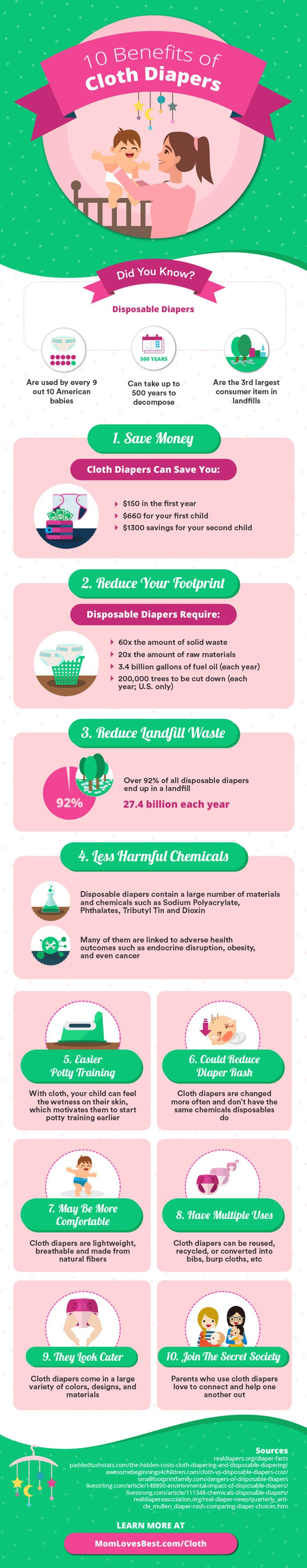 Are you losing sleep over the environmental state of the world today and you're wondering how you can be a better steward of the Earth? Click here to learn more about 10 incredible financial, environmental and health reasons to switch to cloth diapering! #diapers #cloth #baby #motherhood #momlife #parentingtips