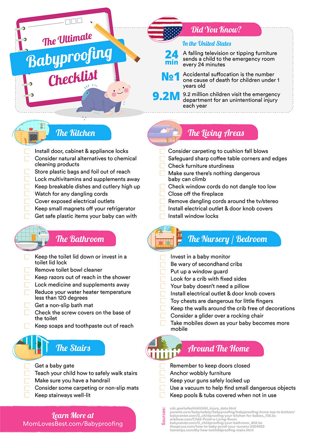 Are you worried about if your new baby will be safe in your home? Click here to get a free checklist to help you babyproof every room in your house. #baby #newborn #babyproofing #childproofing #kids #momlife