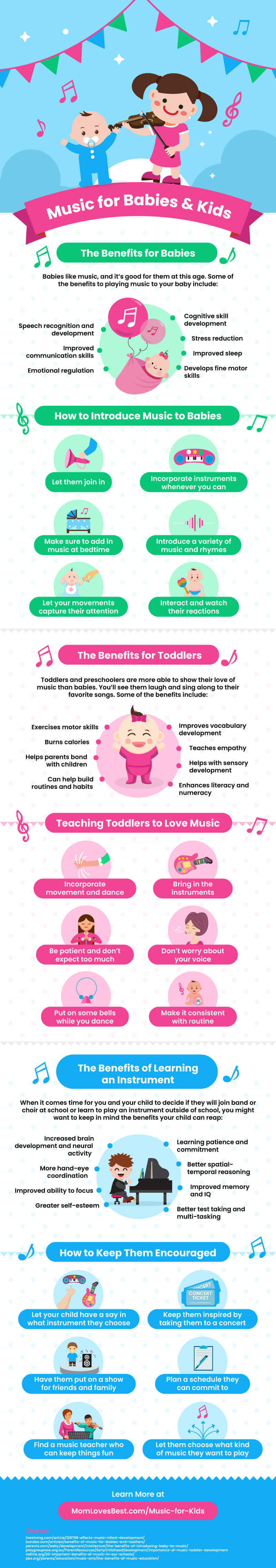 Parenting Musical Prodigies Infographic - Mom Loves Best
