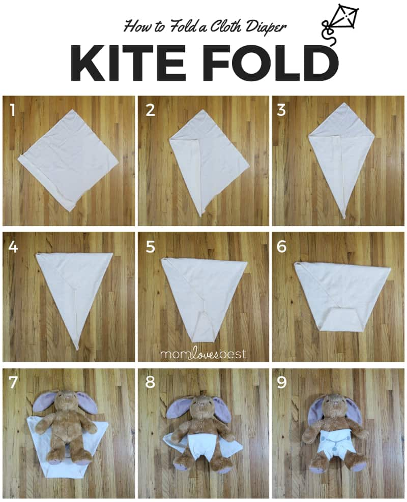 Kite Fold - Folding Cloth Diapers