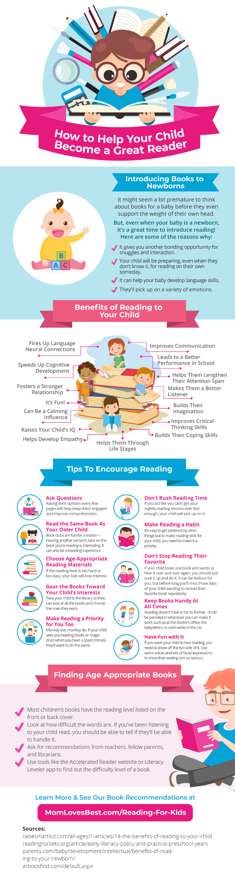 benefits of picture books for children