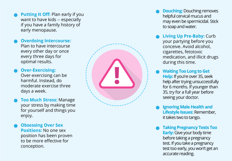 Fertility Mistakes Infographic