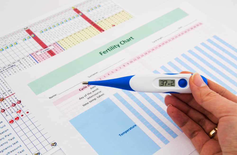 Fertility tracking