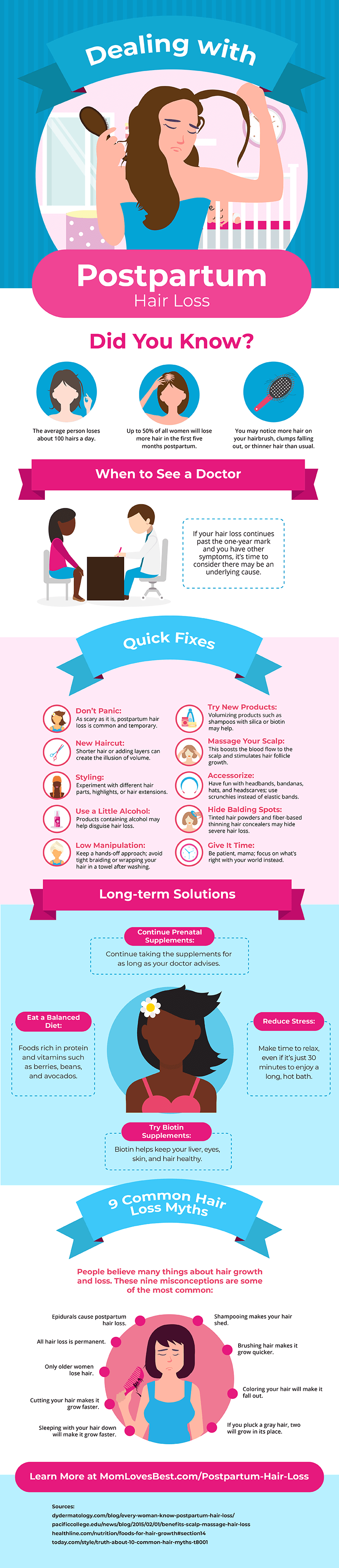 Postpartum Hair Loss Infographic