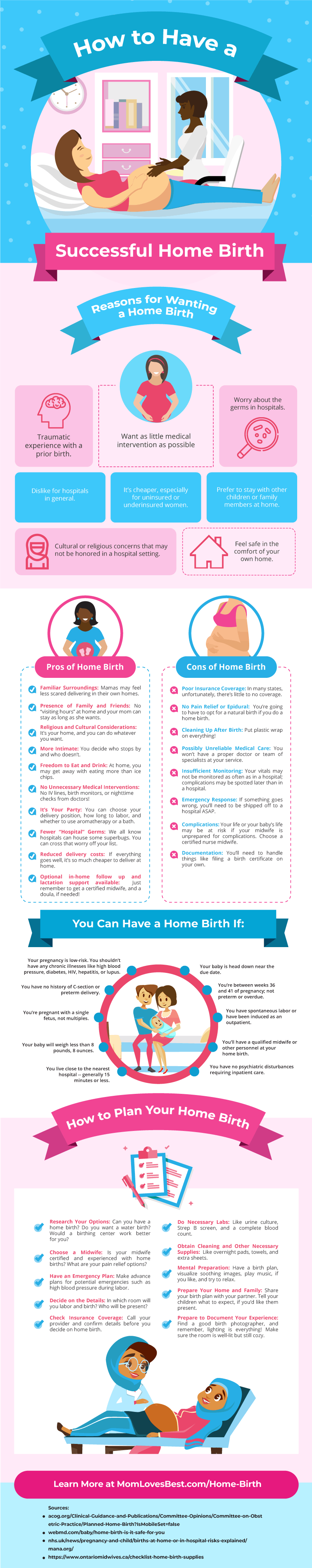 Home Birth Infographic by Mom Loves Best