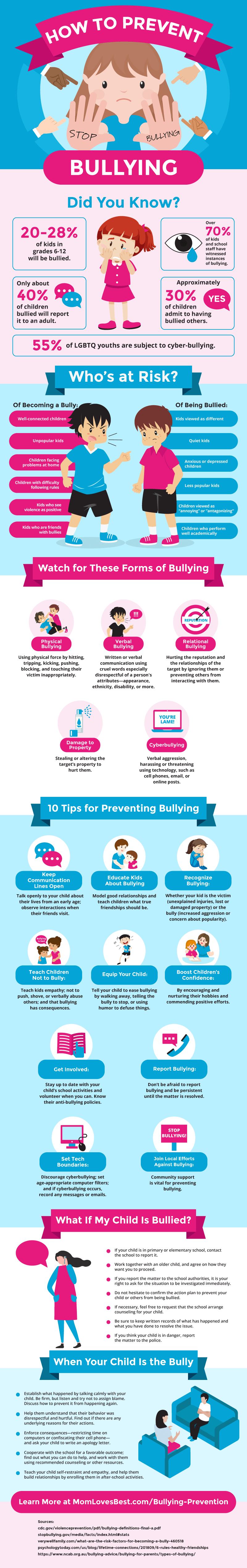Bullying Prevention Infographic by Mom Loves Best