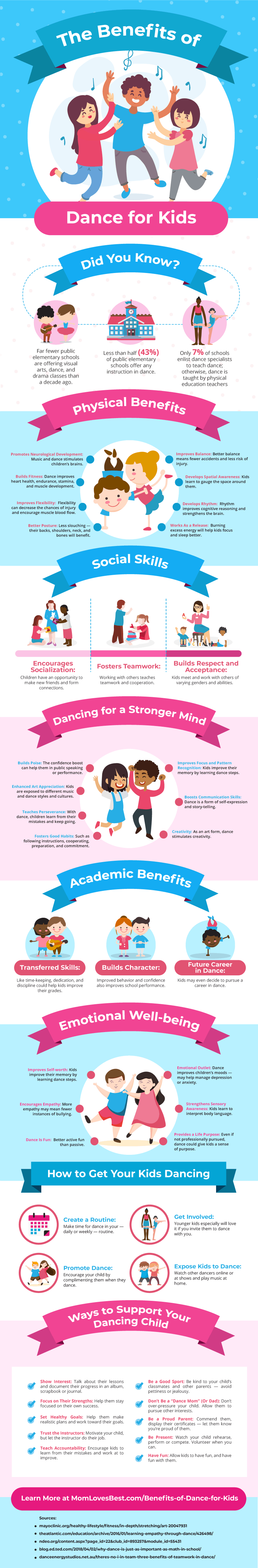 Benefits of Dance for Kids Infographic