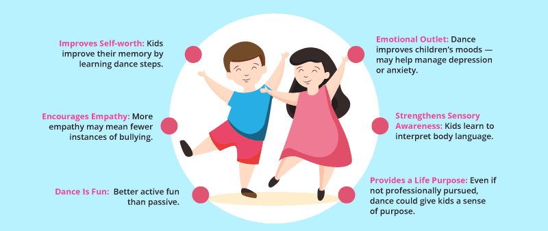 Emotional Benefits of Dance for Kids