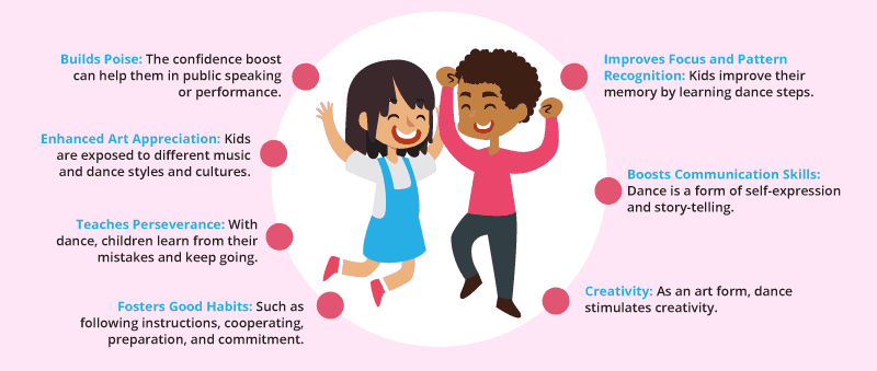 Mental Benefits of Dance for Kids