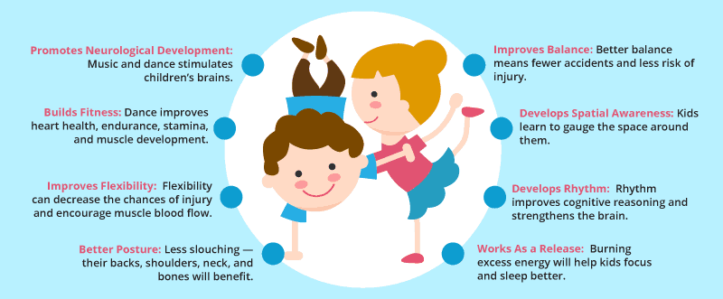 Physical Benefits of Dance for Kids