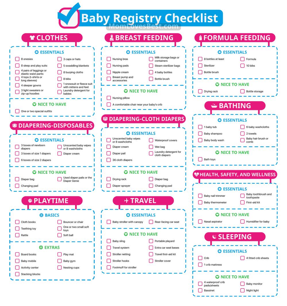 Free Printable Baby Registry Checklist PDF